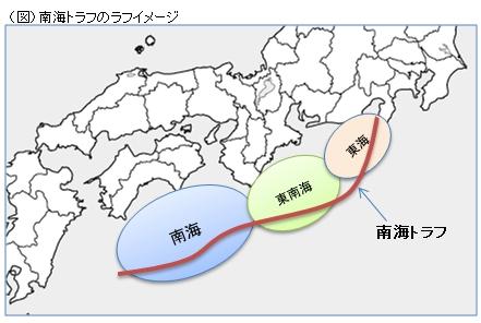 南海トラフ地震発生予測